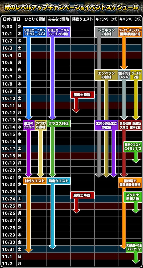 秋のレベルアップキャンペーンカレンダー