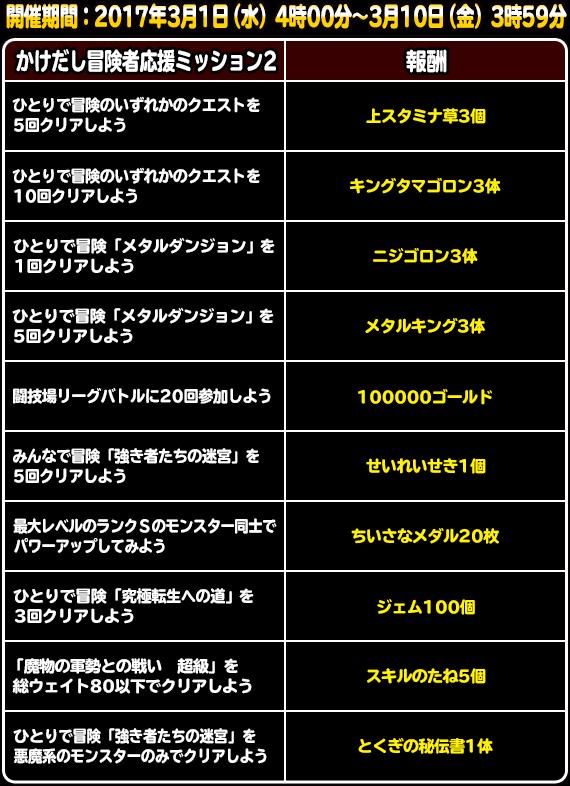 ミッションリスト2