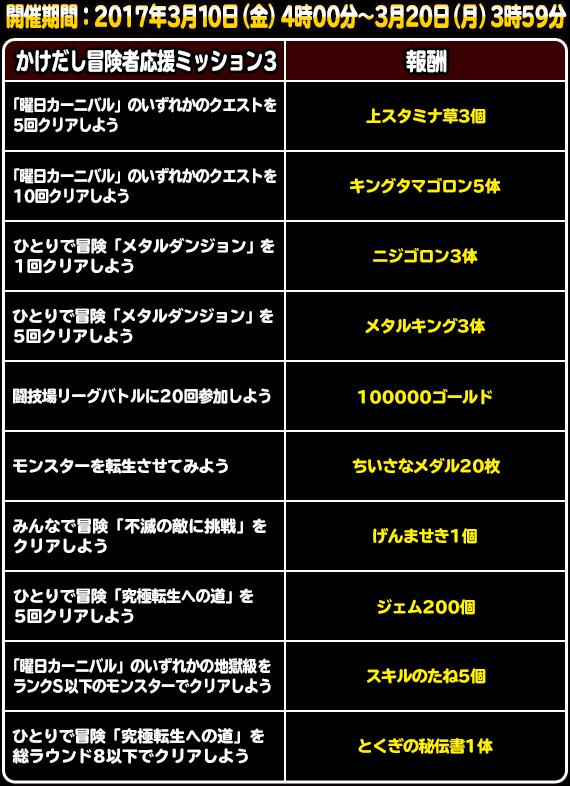 ミッションリスト3