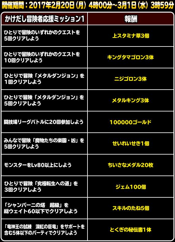 ミッションリスト1