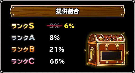 系統の王フェス提供割合
