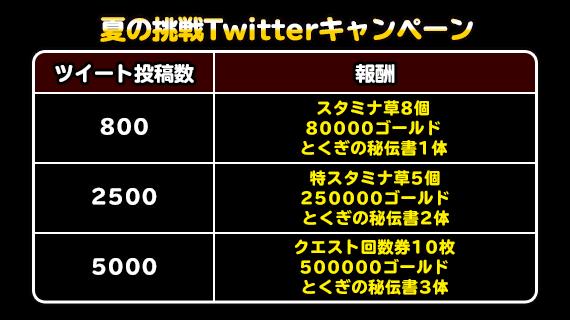 Twitter報酬リスト