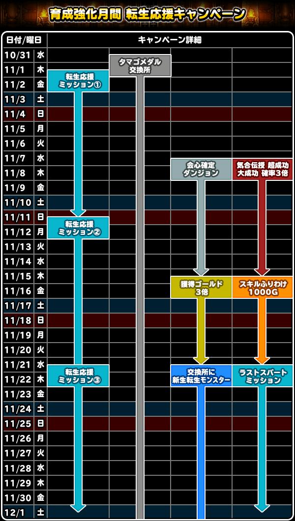 育成応援キャンペーンカレンダー
